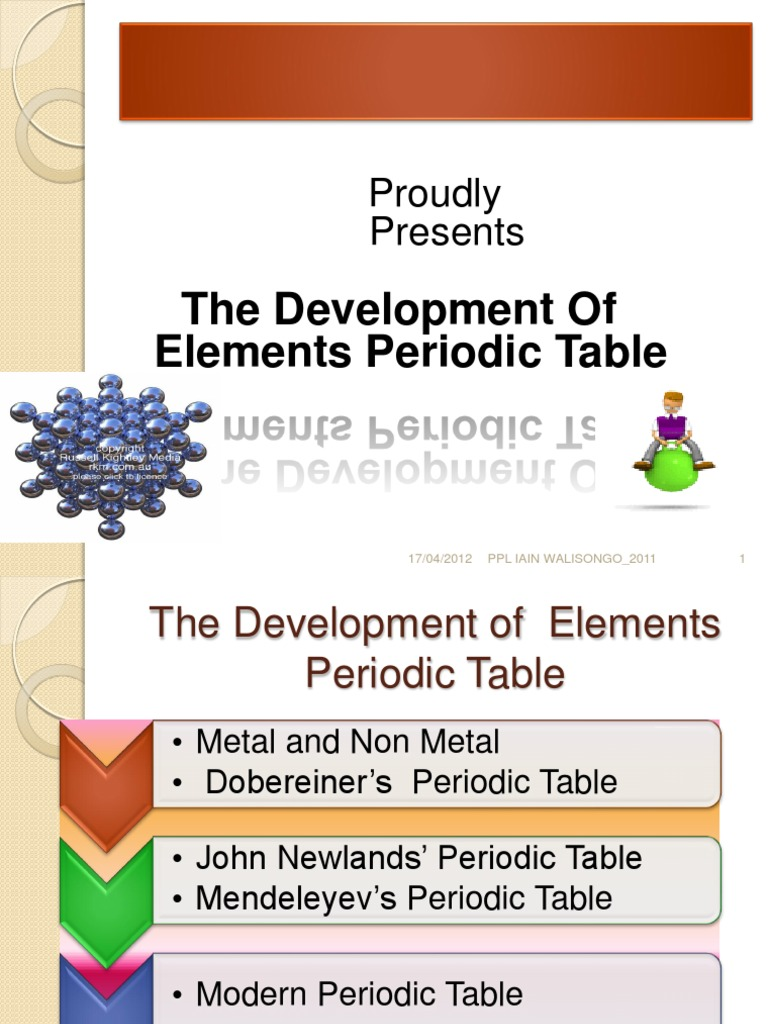 The development of the modern periodic table gallery periodic 1 the development of periodic table ion periodic table gamestrikefo gallery gamestrikefo Images