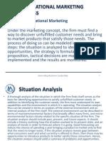 International Marketing Process