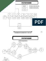 Intermediate Pathfinder - Landscape