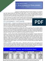 WFP+Sudan+2010+Achievements&Challenges.+First+Quarter.+English