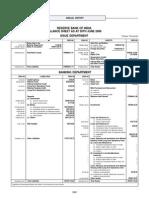 RBI Balance Sheet