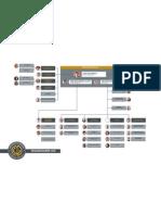 Organigramme CDG