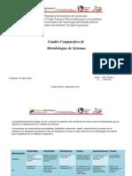 Comparativo metodología de Sistemas