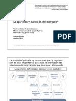 Evolución instituciones - Cap. XIV Mercado - Antonio ESpaña