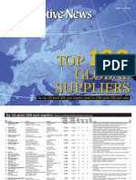 ANE, Top 100 Suppliers, 2008a