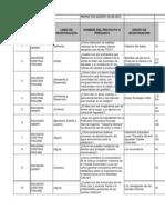 Consolidado  Proyectos Aprobados Ondas Caldas 2011 - 2012