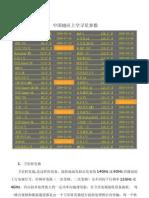 中国地区上空寻星参数