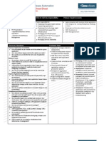 Application Release Automation_Partner PGD Cheat Sheet_FY11Q3