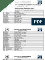 Listado de delegaciones del XIV MODELO DE NACIONES UNIDAS SAN FRANCISCO