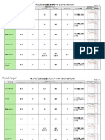FMプログラムの比較@Target1 2