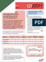 résumé Baromètre Manpower De L'Emploi en 2011