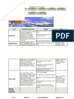 Multiple Methods of Assessment