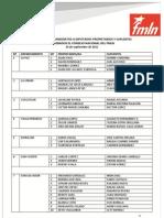 FMLN define candidatos a diputados y diputadas para 2012-2015