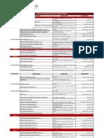 Listado de Clinicas Actualizado(02!08!2010)Piramide