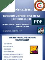 ELEMENTOS DE COMUNICACION