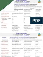 Polycarbonate Sheet System Comparison - SUNPAL Architectural System_Multiwall Sheets_Fiber Sheets