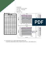 自动找平仪测试数据070927