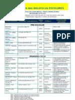 Lista_PNL_AEVP