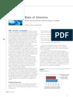 Ruls of Atrrctn