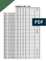 2007秋教室分布情况一览表