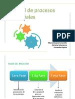 Diapositivas Manual de Procesos ales Vol II