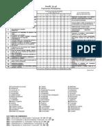 Perfil 16 pf