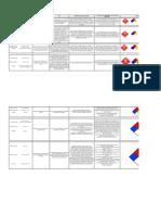 Matriz de Componentes Quimicos