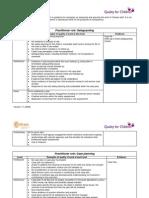 5 Practitioner Framework[1][2]