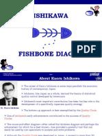 Training Fishbone