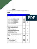 Tnb Tariff Rate Final - 1 June 2011