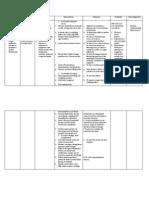 Requirements ICU