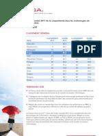 Index 2011 de la compétitivité dans les technologies_France