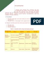 Definisi Penyakit Dalam Patologi Ikan2