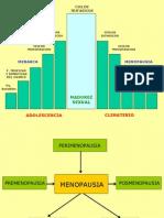 Climate Rio Osteoporosis Actualizado 2