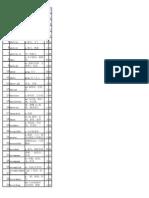 自考英语词汇表Excel版编辑好打印