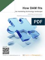 How DAM fits into the enterprise marketing technology landscape