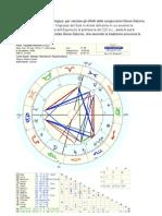 Astrologia-l'Annuncio Della Venuta Di Gesu' Nell'Equinozio Di Primavera Del 225 a.c.