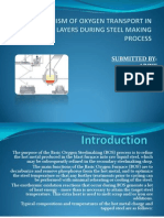 8047 Arpit Arora - Steel Making