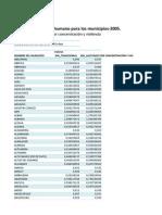PDF Mapa 2.0 Indice de Desarrollo Humano_12082011
