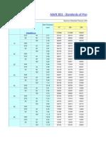 ASME B31 - Standards of Pressure Piping
