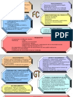 esquema autoformacion 2011_12