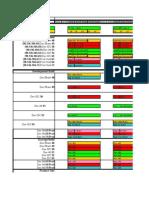 Server Schedule