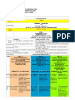 International Meeting on Soil Fertility Land Management and Agroclimatology 2008