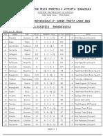 25_09_2011 Classifica 4^ Prova Provinciale Ind.Sez.Padova Lago 2^ Serie