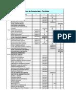 Código de cuentas  G&P - Balance General