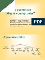 Graficas Que No Son Mapas Conceptuales