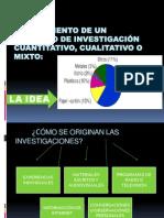 El Nacimiento de Un Proyecto de Investigacion Cuantitativo