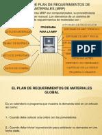 2. Estructura de Plan de Requerimientos
