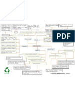 Mapa Conceptual Cultura Corporativa (Equipo Rik)