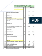 Estimate for Tarbella-Islamabad Water Supply